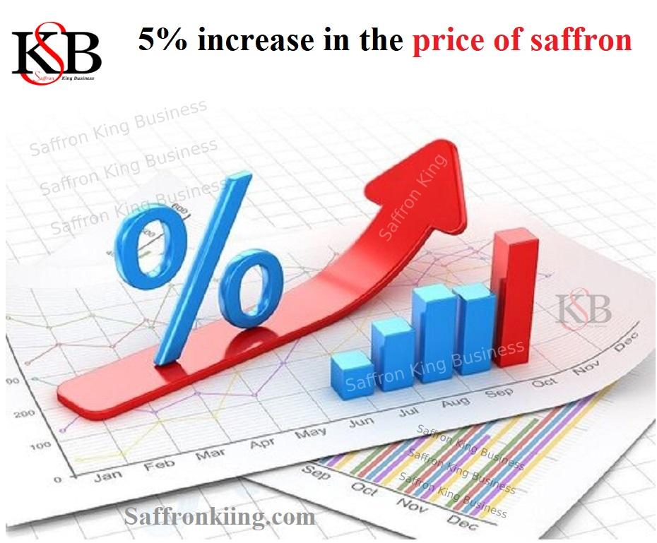 5% increase in the price of saffron